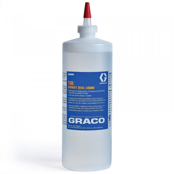 GRACO REACTOR H-30 Proportioner Parts 206995